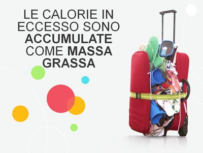 Le calorie in eccesso